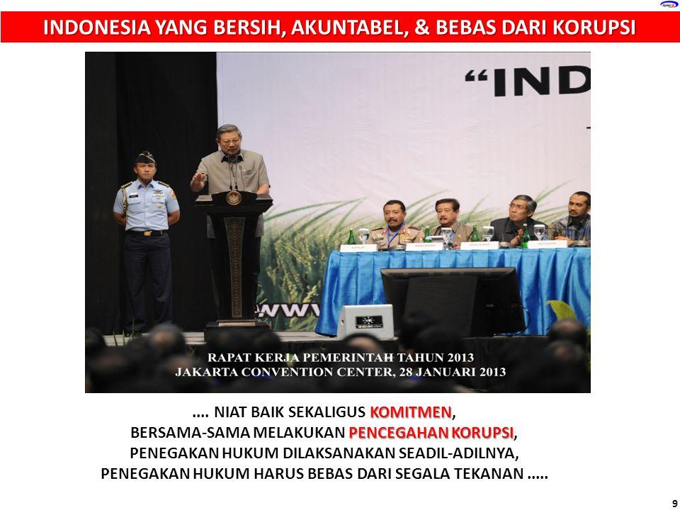INDONESIA YANG BERSIH, AKUNTABEL, & BEBAS DARI KORUPSI