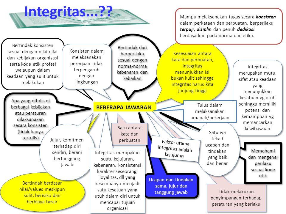 Integritas... BEBERAPA JAWABAN