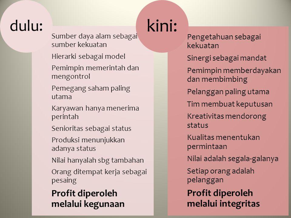 kini: dulu: Profit diperoleh melalui kegunaan