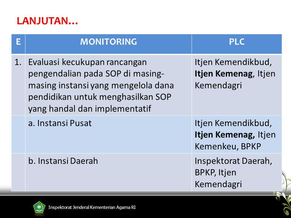 LANJUTAN… E MONITORING PLC 1.