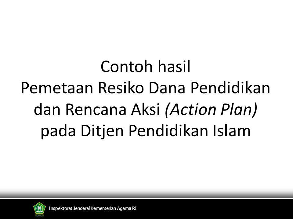 Contoh hasil Pemetaan Resiko Dana Pendidikan dan Rencana Aksi (Action Plan) pada Ditjen Pendidikan Islam
