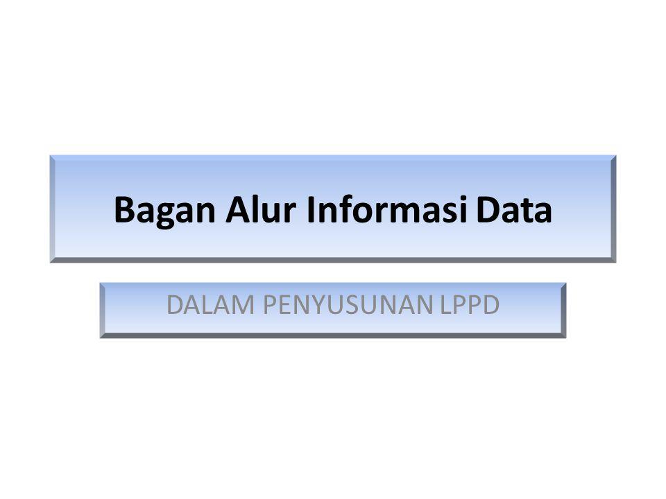 Bagan Alur Informasi Data