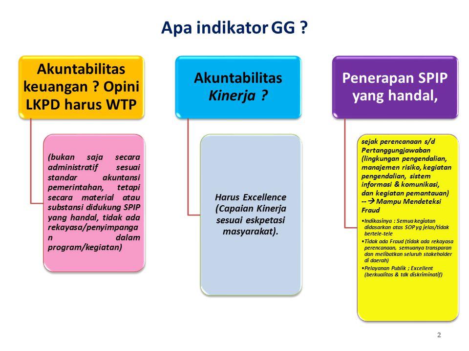 Apa indikator GG Akuntabilitas keuangan Opini LKPD harus WTP
