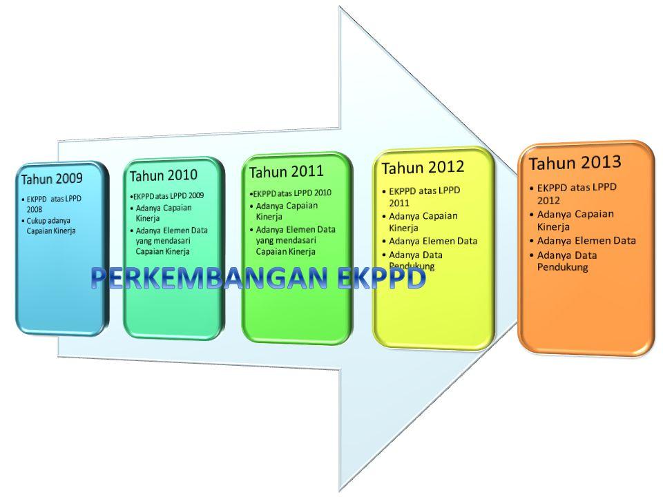 PERKEMBANGAN EKPPD Tahun 2009 Tahun 2010 Tahun 2011 Tahun 2012