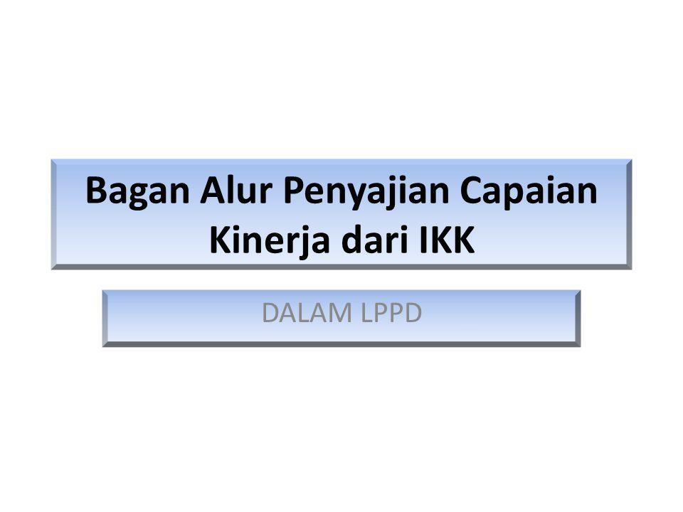 Bagan Alur Penyajian Capaian Kinerja dari IKK