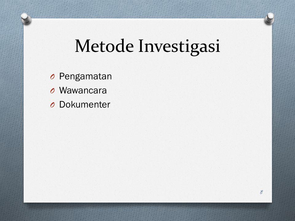 Metode Investigasi Pengamatan Wawancara Dokumenter