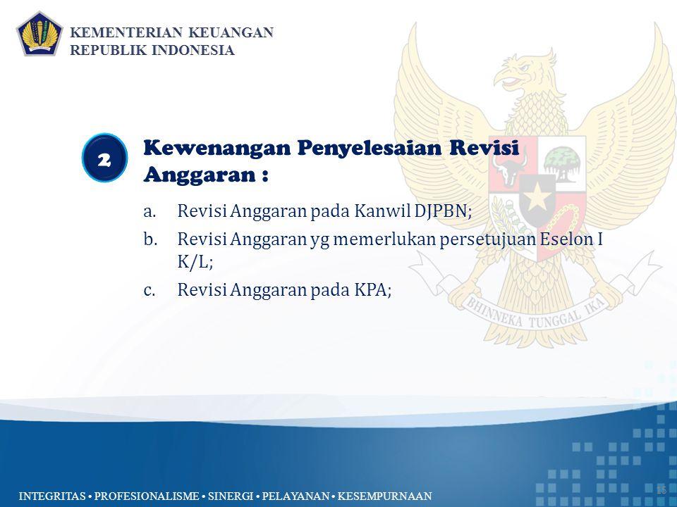 Kewenangan Penyelesaian Revisi Anggaran :
