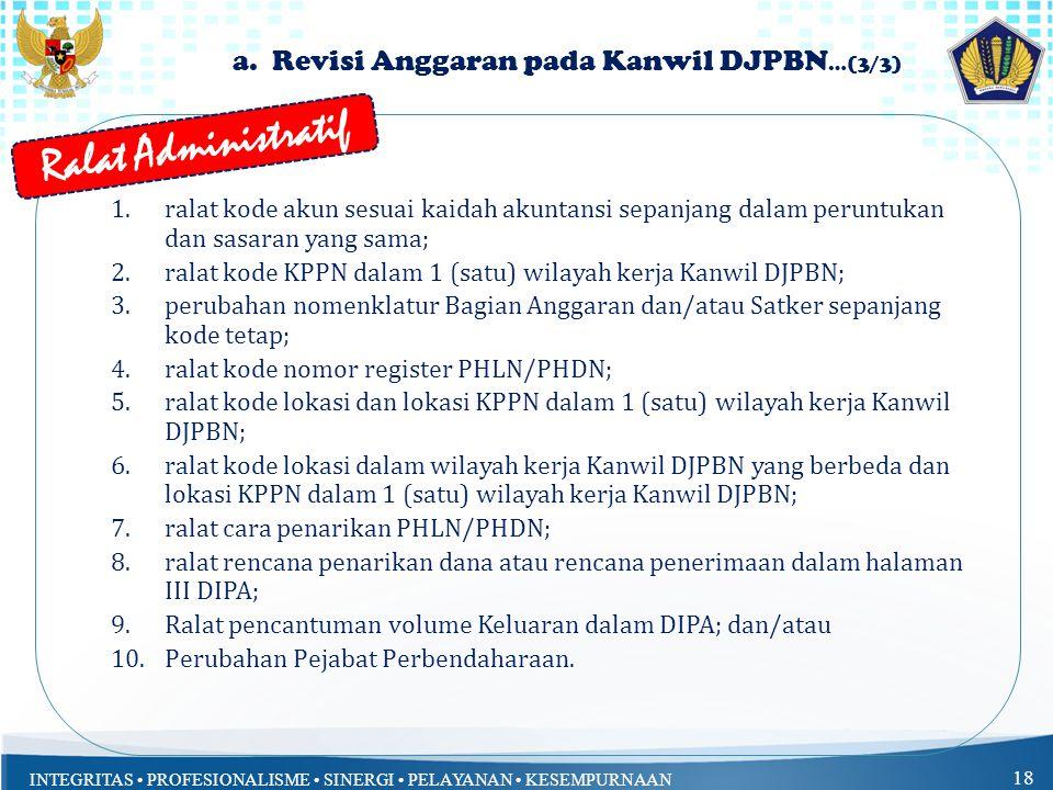 a. Revisi Anggaran pada Kanwil DJPBN…(3/3)