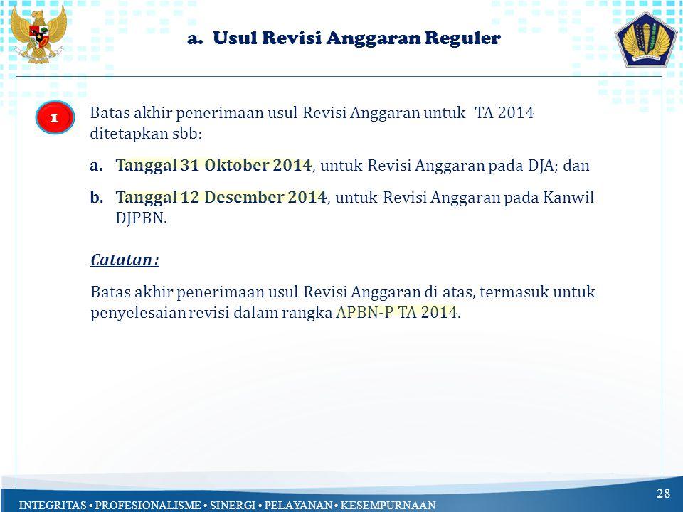a. Usul Revisi Anggaran Reguler