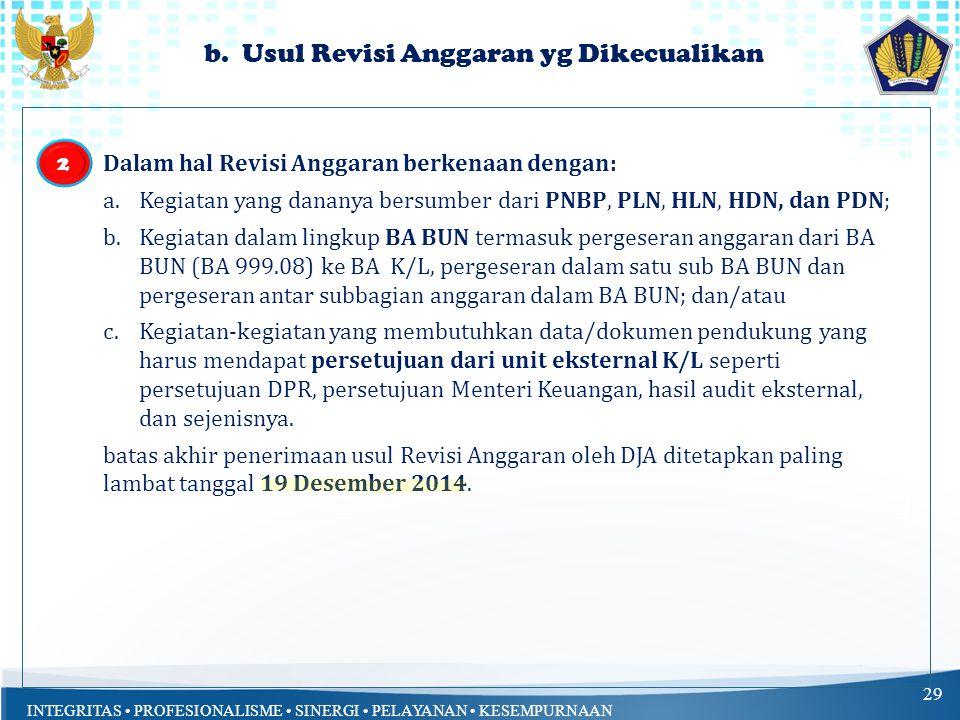 b. Usul Revisi Anggaran yg Dikecualikan