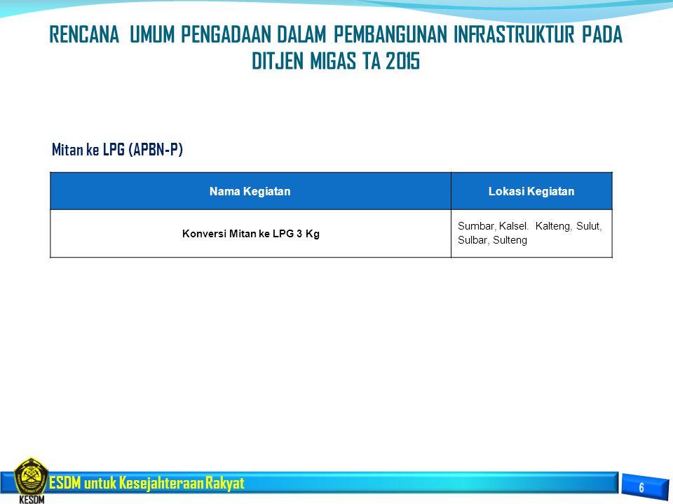 Konversi Mitan ke LPG 3 Kg
