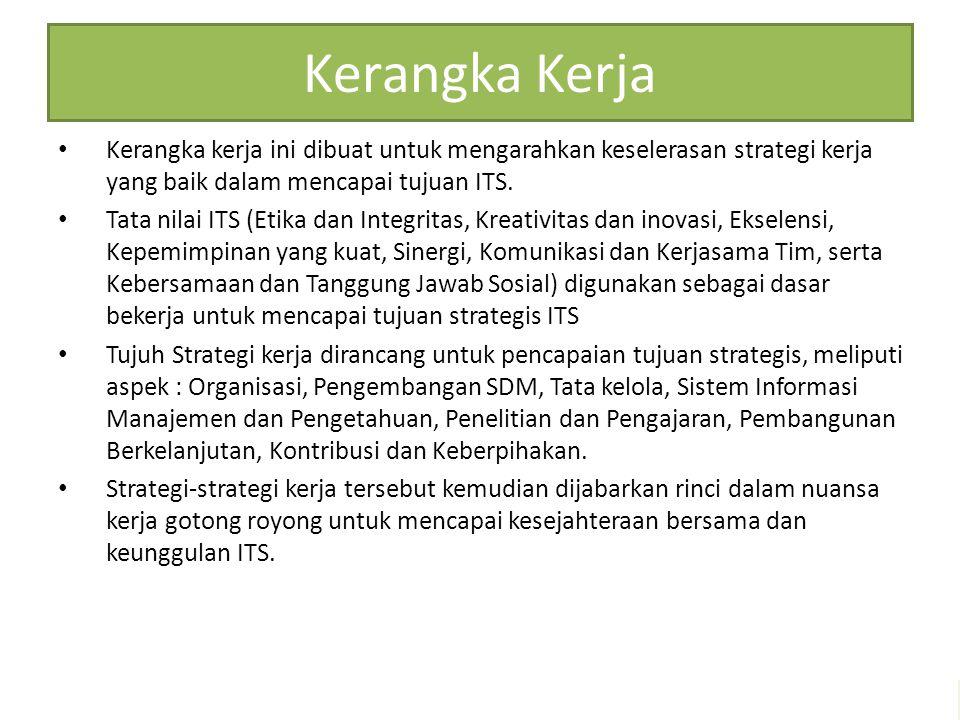Kerangka Kerja Kerangka kerja ini dibuat untuk mengarahkan keselerasan strategi kerja yang baik dalam mencapai tujuan ITS.