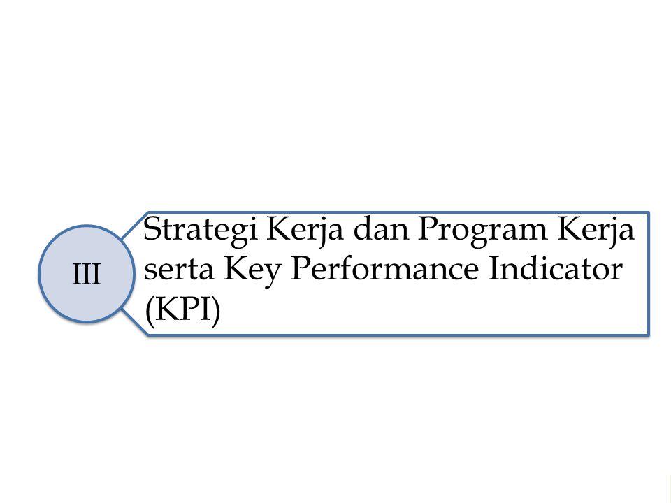 Strategi Kerja dan Program Kerja serta Key Performance Indicator (KPI)