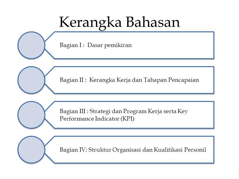 Kerangka Bahasan Bagian I : Dasar pemikiran. Bagian II : Kerangka Kerja dan Tahapan Pencapaian.