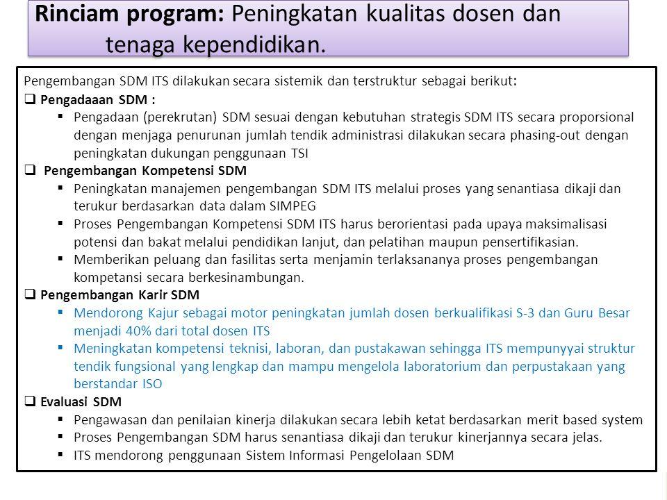 Rinciam program: Peningkatan kualitas dosen dan tenaga kependidikan.