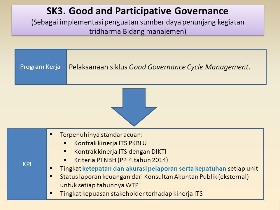SK3. Good and Participative Governance (Sebagai implementasi penguatan sumber daya penunjang kegiatan tridharma Bidang manajemen)