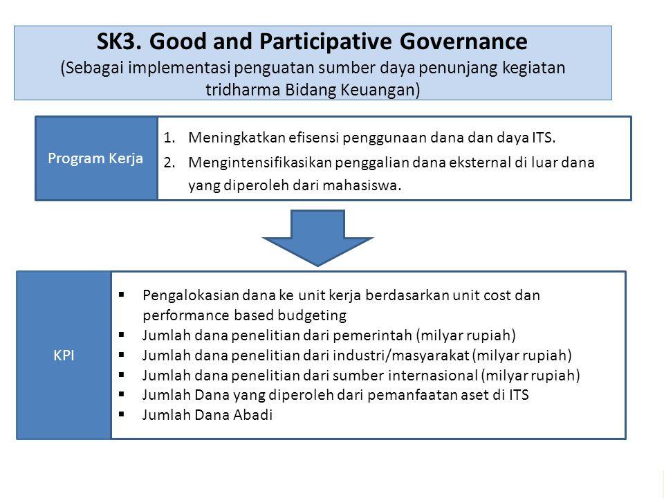 SK3. Good and Participative Governance (Sebagai implementasi penguatan sumber daya penunjang kegiatan tridharma Bidang Keuangan)
