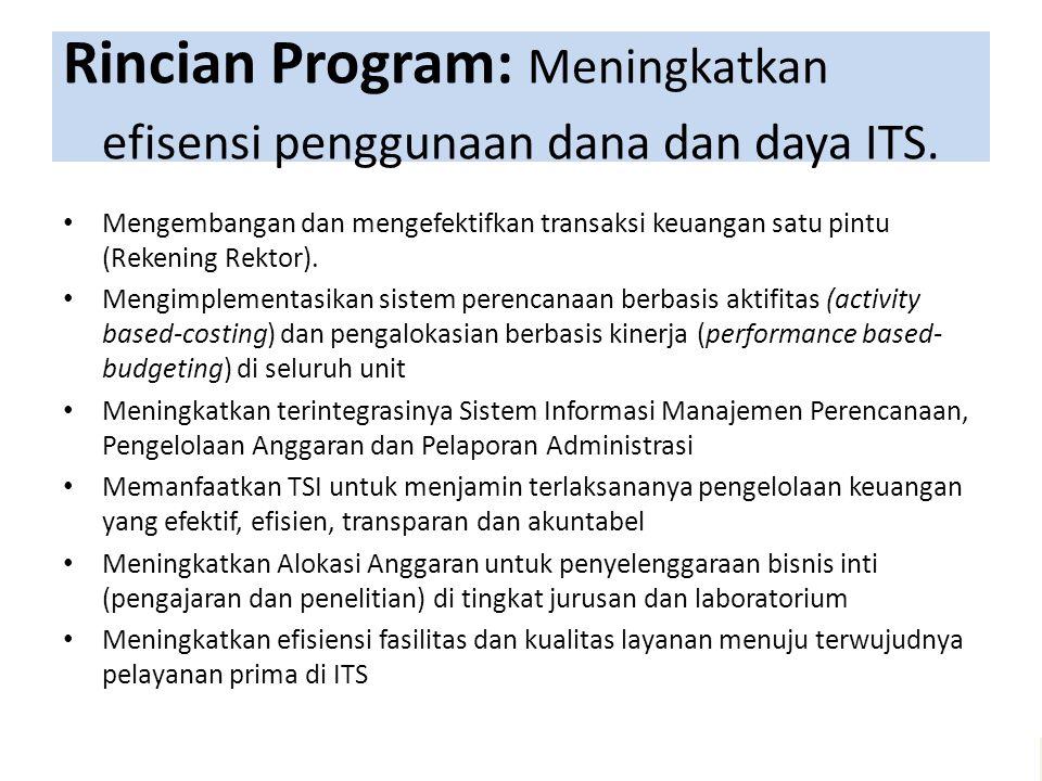 Rincian Program: Meningkatkan efisensi penggunaan dana dan daya ITS.