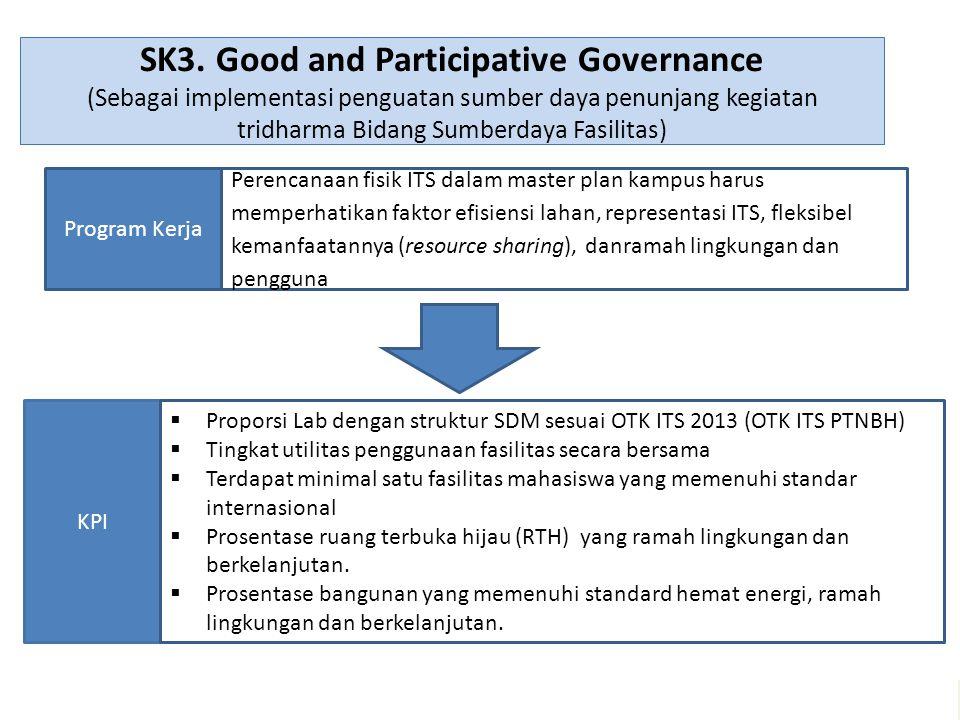 SK3. Good and Participative Governance (Sebagai implementasi penguatan sumber daya penunjang kegiatan tridharma Bidang Sumberdaya Fasilitas)
