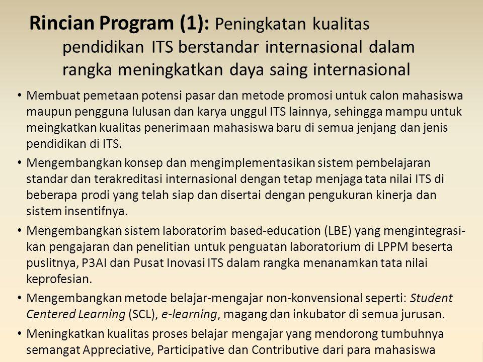 Rincian Program (1): Peningkatan kualitas pendidikan ITS berstandar internasional dalam rangka meningkatkan daya saing internasional