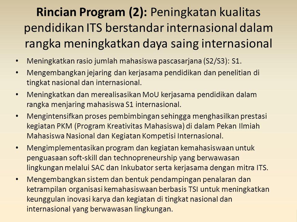 Rincian Program (2): Peningkatan kualitas pendidikan ITS berstandar internasional dalam rangka meningkatkan daya saing internasional