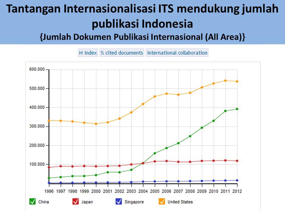 Tantangan Internasionalisasi ITS mendukung jumlah publikasi Indonesia