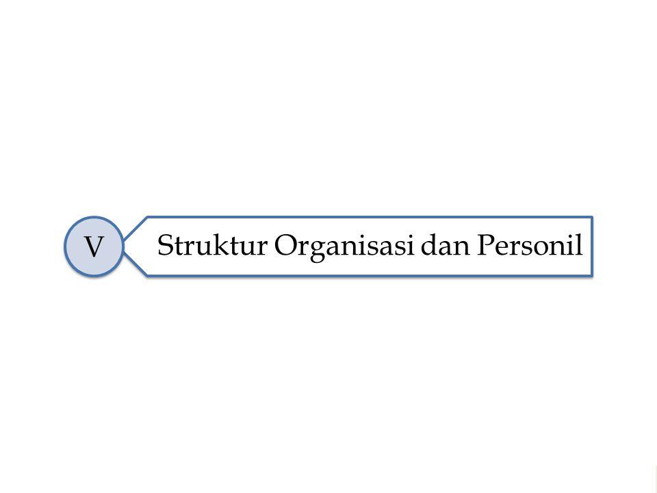 Struktur Organisasi dan Personil