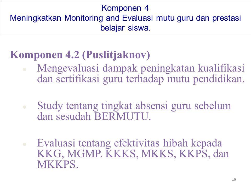 Komponen 4.2 (Puslitjaknov)
