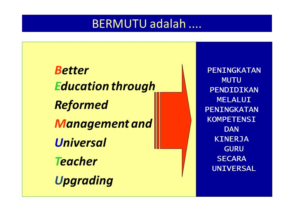 BERMUTU adalah .... Better Education through Reformed Management and Universal Teacher Upgrading PENINGKATAN.