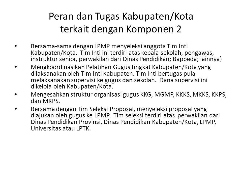 Peran dan Tugas Kabupaten/Kota terkait dengan Komponen 2