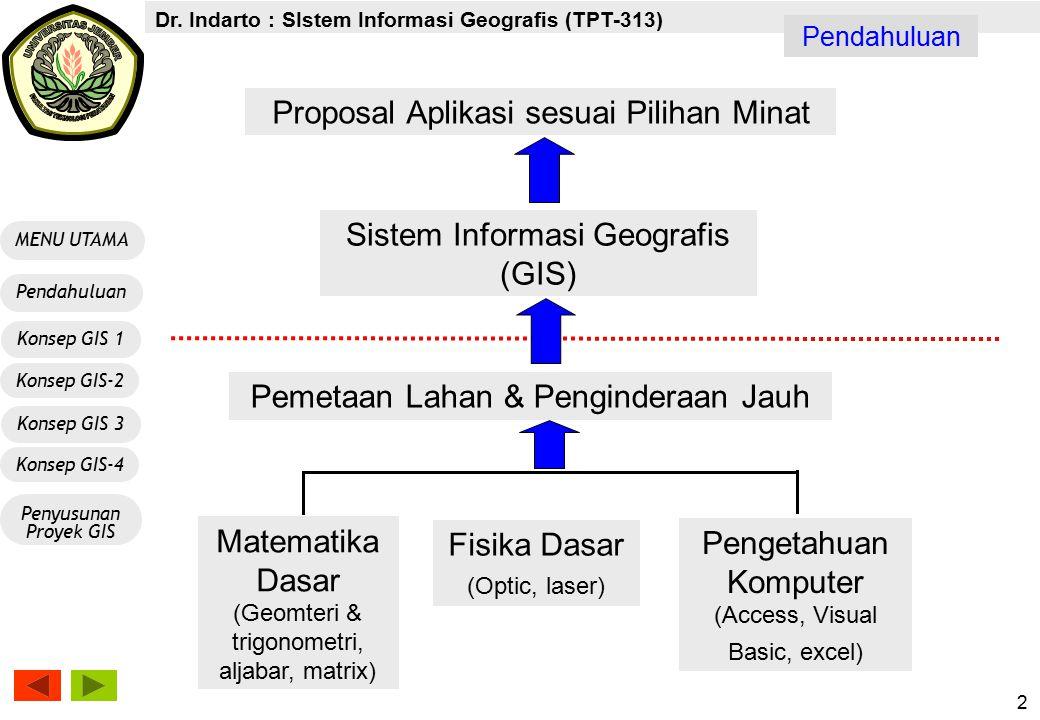 Sistem Informasi Geografis (GIS)