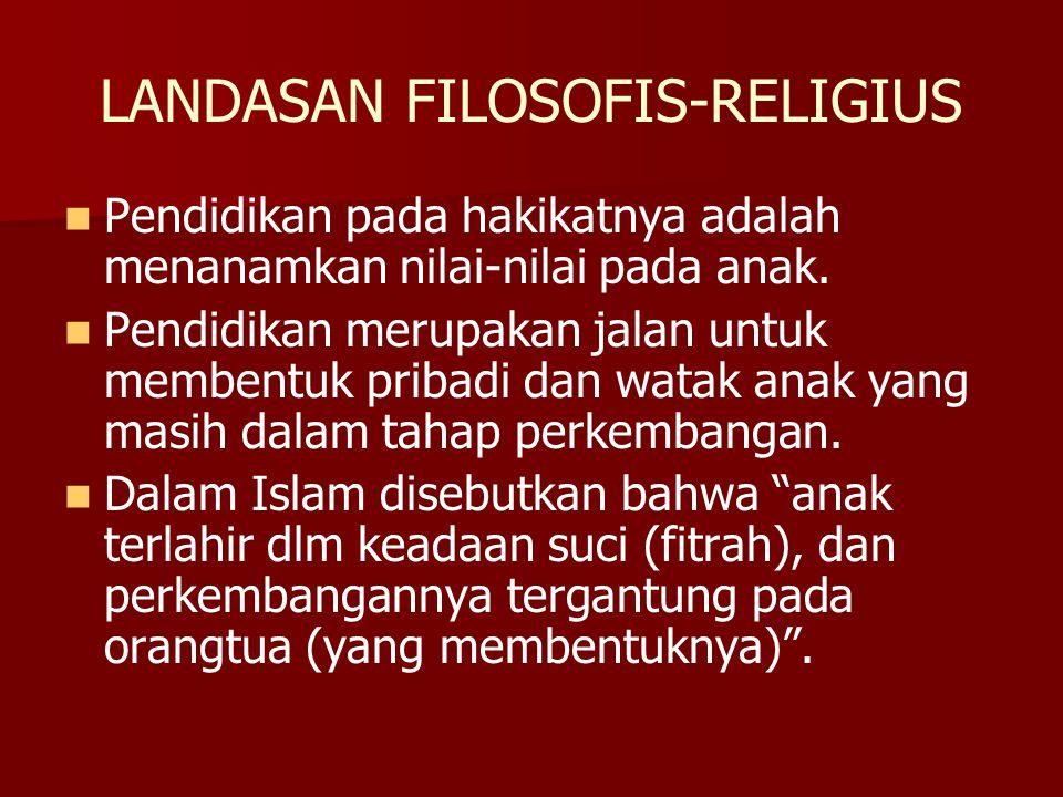 LANDASAN FILOSOFIS-RELIGIUS