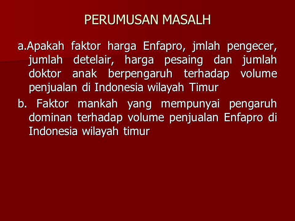 PERUMUSAN MASALH