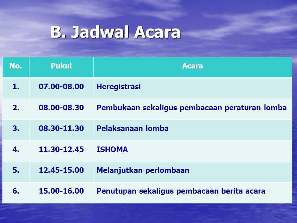 B. Jadwal Acara No. Pukul Acara 1. 07.00-08.00 Heregistrasi 2.