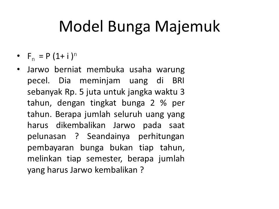 Model Bunga Majemuk Fn = P (1+ i )n