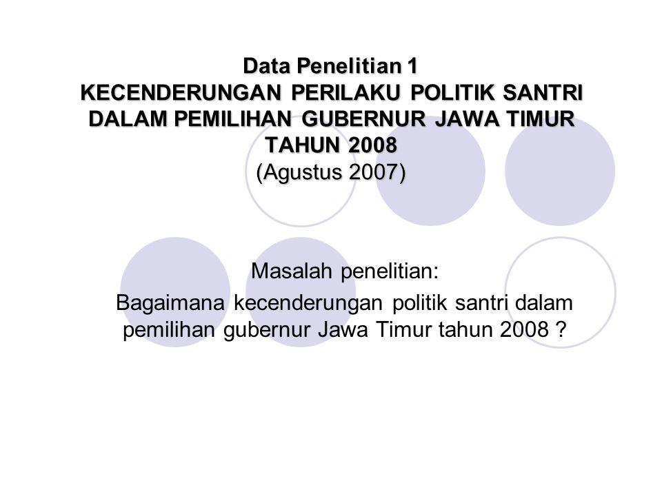 Data Penelitian 1 KECENDERUNGAN PERILAKU POLITIK SANTRI DALAM PEMILIHAN GUBERNUR JAWA TIMUR TAHUN 2008 (Agustus 2007)