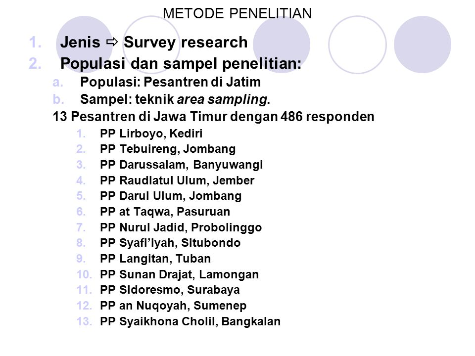 Jenis  Survey research Populasi dan sampel penelitian: