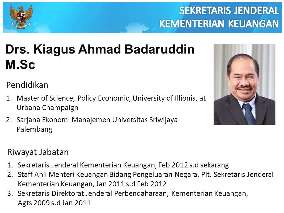 Drs. Kiagus Ahmad Badaruddin M.Sc