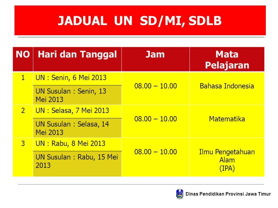 JADUAL UN SD/MI, SDLB NO Hari dan Tanggal Jam Mata Pelajaran 1