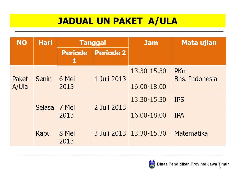 JADUAL UN PAKET A/ULA NO Hari Tanggal Jam Mata ujian Periode 1