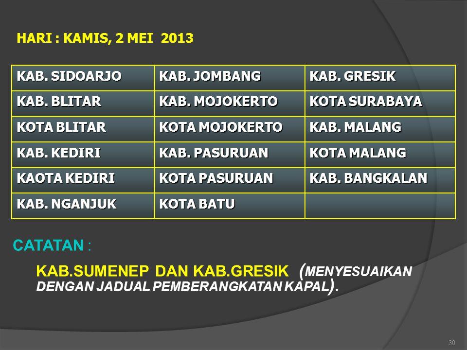 HARI : KAMIS, 2 MEI 2013 KAB. SIDOARJO. KAB. JOMBANG. KAB. GRESIK. KAB. BLITAR. KAB. MOJOKERTO.