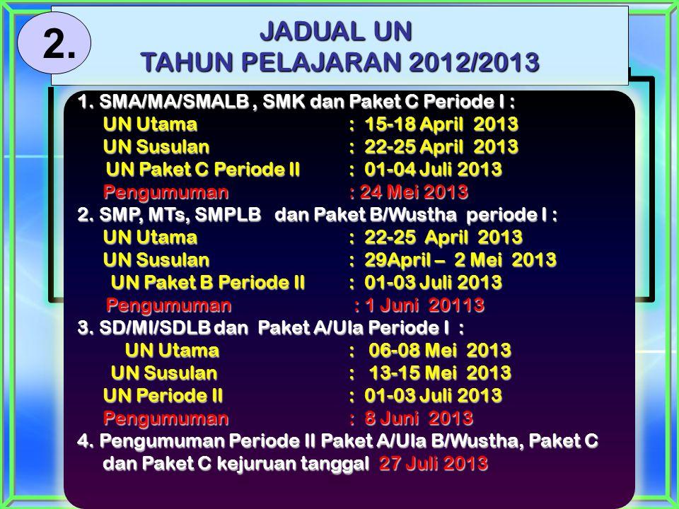 2. JADUAL UN TAHUN PELAJARAN 2012/2013