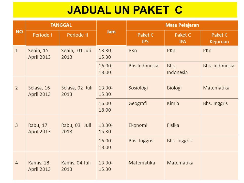 JADUAL UN PAKET C NO TANGGAL Jam Mata Pelajaran Periode I Periode II