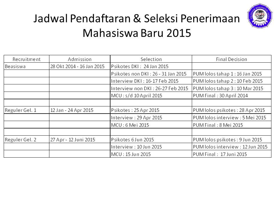 Jadwal Pendaftaran & Seleksi Penerimaan Mahasiswa Baru 2015