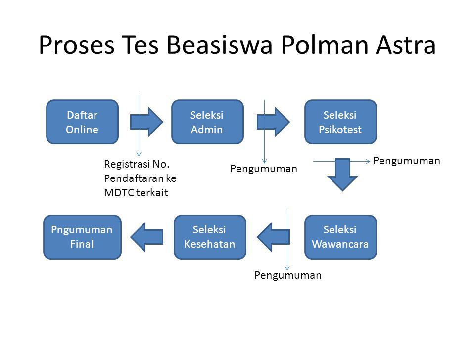 Proses Tes Beasiswa Polman Astra