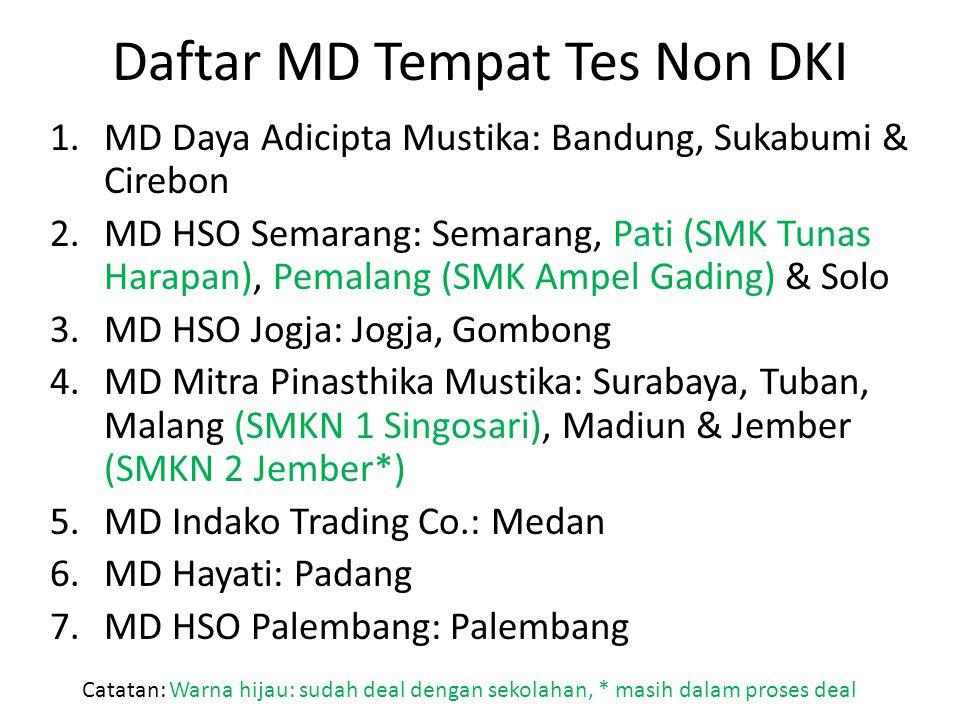 Daftar MD Tempat Tes Non DKI
