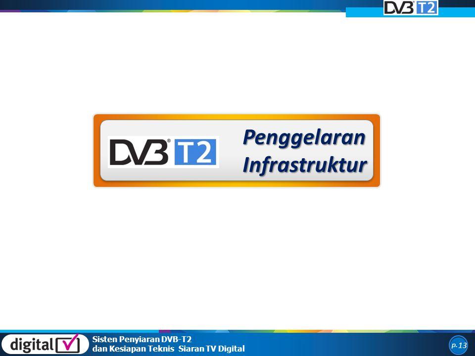 Penggelaran Infrastruktur Sisten Penyiaran DVB-T2