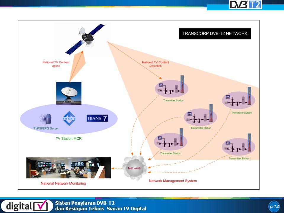 6/11/2013 Sisten Penyiaran DVB-T2 dan Kesiapan Teknis Siaran TV Digital p. 14