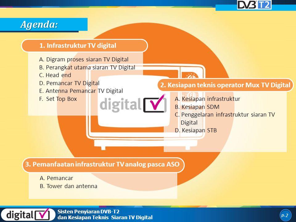 Agenda: 1. Infrastruktur TV digital