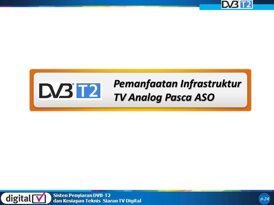 Pemanfaatan Infrastruktur TV Analog Pasca ASO